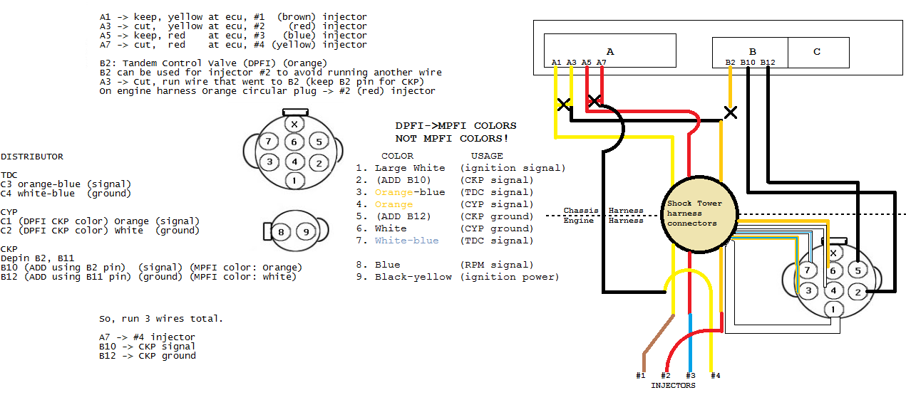 mpfi 3wire crx community forum \u2022 view topic how to mpfi swap dpfi to mpfi wiring harness at n-0.co